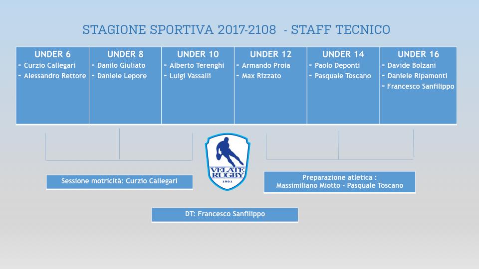 Staff-Tecnico-VR-81_1718.001